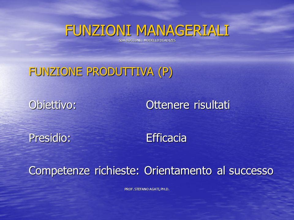 FUNZIONI MANAGERIALI SDA BOCCONI : MODELLO DI ADIZES FUNZIONE PRODUTTIVA (P) Obiettivo: Ottenere risultati Presidio: Efficacia Competenze richieste: Orientamento al successo PROF.