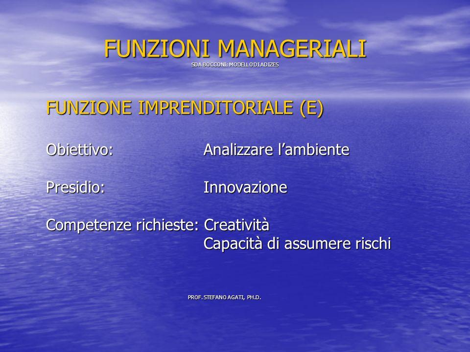 FUNZIONI MANAGERIALI SDA BOCCONI: MODELLO DI ADIZES FUNZIONE IMPRENDITORIALE (E) Obiettivo: Analizzare lambiente Presidio: Innovazione Competenze richieste: Creatività Capacità di assumere rischi Capacità di assumere rischi PROF.
