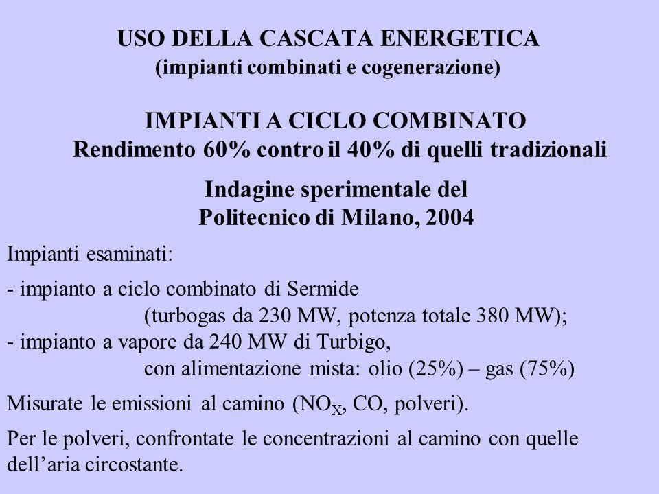 USO DELLA CASCATA ENERGETICA (impianti combinati e cogenerazione) IMPIANTI A CICLO COMBINATO Rendimento 60% contro il 40% di quelli tradizionali Indagine sperimentale del Politecnico di Milano, 2004 Impianti esaminati: - impianto a ciclo combinato di Sermide (turbogas da 230 MW, potenza totale 380 MW); - impianto a vapore da 240 MW di Turbigo, con alimentazione mista: olio (25%) – gas (75%) Misurate le emissioni al camino (NO X, CO, polveri).