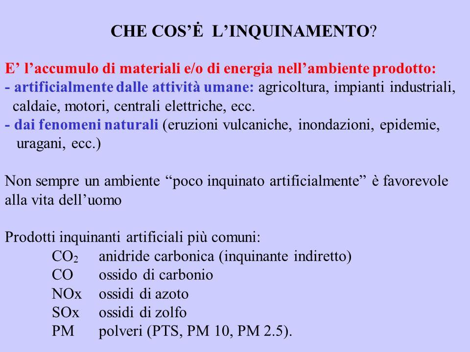 CHE COSĖ LINQUINAMENTO? E laccumulo di materiali e/o di energia nellambiente prodotto: - artificialmente dalle attività umane: agricoltura, impianti i