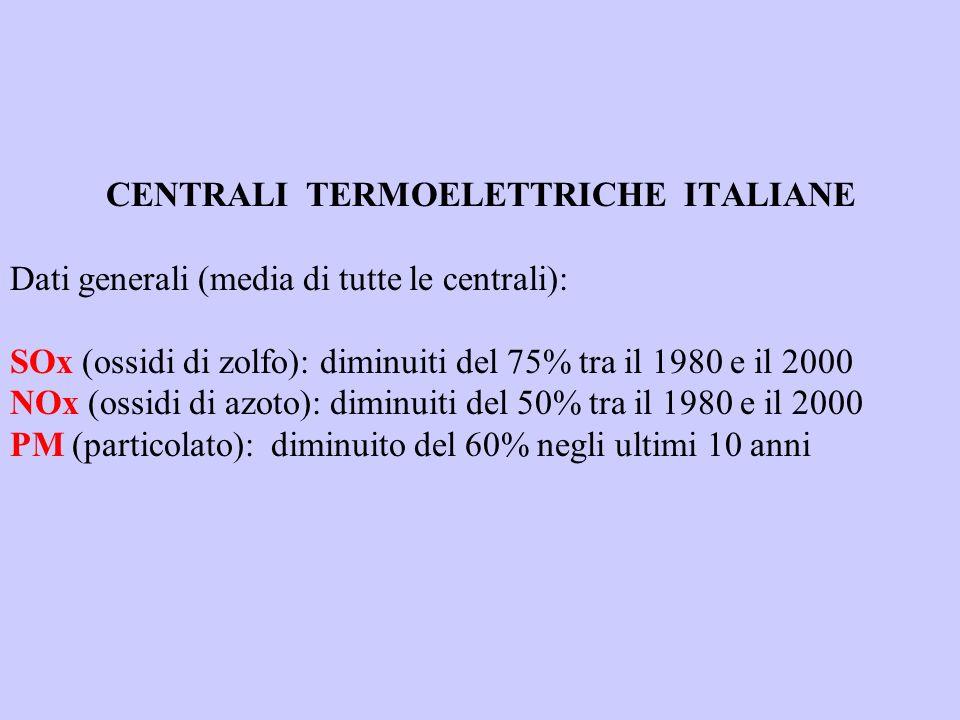 CENTRALI TERMOELETTRICHE ITALIANE Dati generali (media di tutte le centrali): SOx (ossidi di zolfo): diminuiti del 75% tra il 1980 e il 2000 NOx (ossidi di azoto): diminuiti del 50% tra il 1980 e il 2000 PM (particolato): diminuito del 60% negli ultimi 10 anni