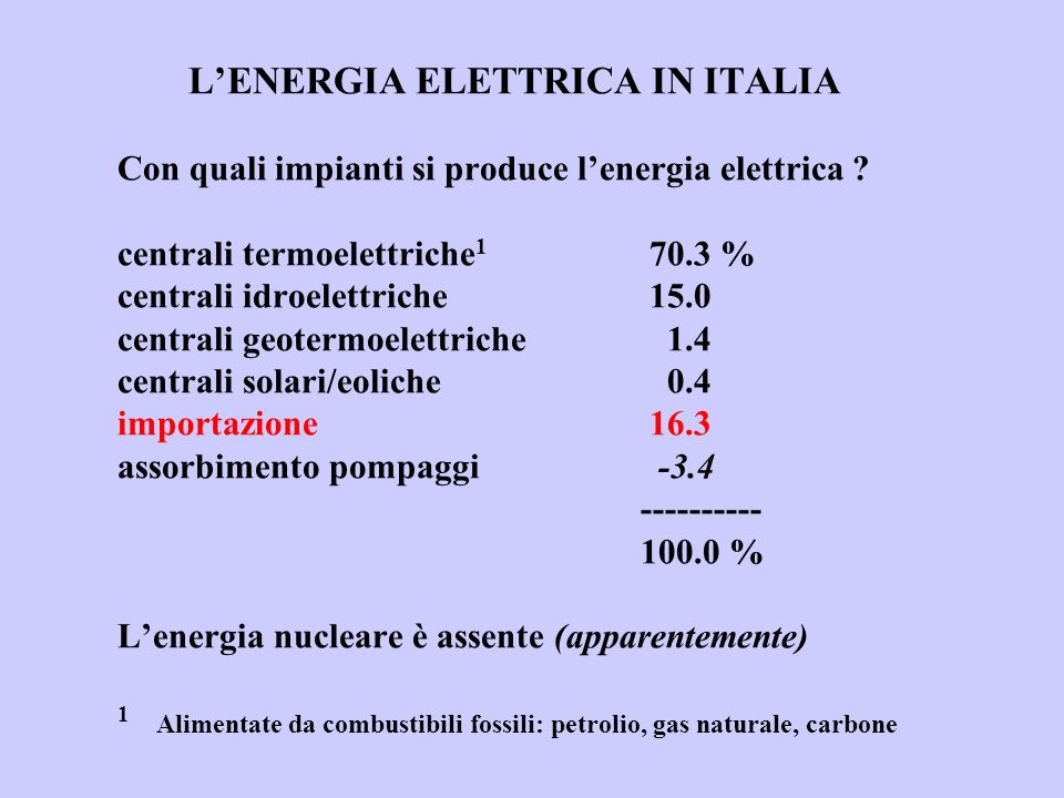LENERGIA ELETTRICA IN ITALIA Con quali impianti si produce lenergia elettrica .