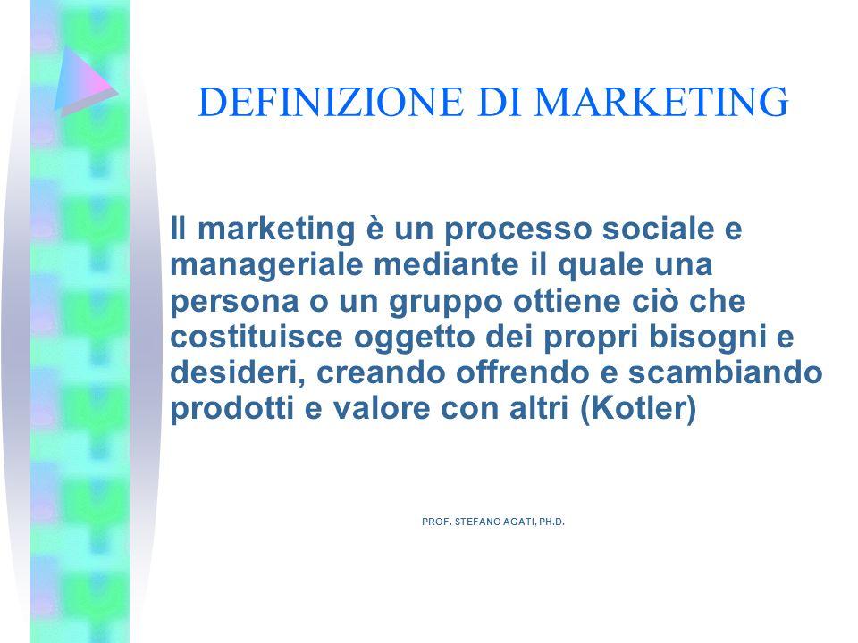 DEFINIZIONE DI MARKETING Il marketing è un processo sociale e manageriale mediante il quale una persona o un gruppo ottiene ciò che costituisce oggett