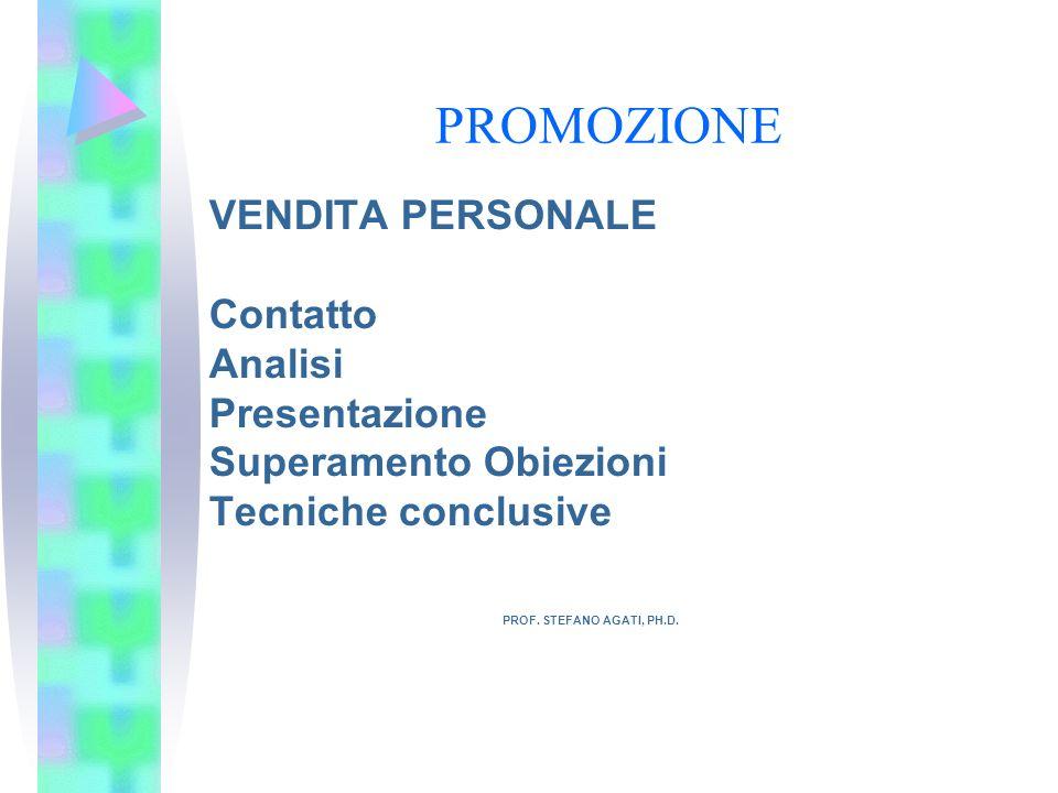PROMOZIONE VENDITA PERSONALE Contatto Analisi Presentazione Superamento Obiezioni Tecniche conclusive PROF. STEFANO AGATI, PH.D.