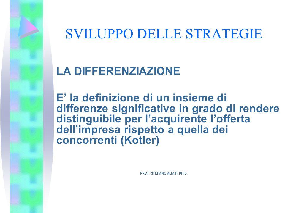 SVILUPPO DELLE STRATEGIE LA DIFFERENZIAZIONE E la definizione di un insieme di differenze significative in grado di rendere distinguibile per lacquire