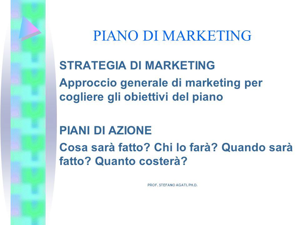 PIANO DI MARKETING STRATEGIA DI MARKETING Approccio generale di marketing per cogliere gli obiettivi del piano PIANI DI AZIONE Cosa sarà fatto? Chi lo