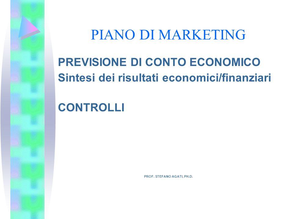PIANO DI MARKETING PREVISIONE DI CONTO ECONOMICO Sintesi dei risultati economici/finanziari CONTROLLI PROF. STEFANO AGATI, PH.D.
