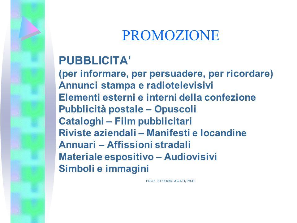 PROMOZIONE PUBBLICITA (per informare, per persuadere, per ricordare) Annunci stampa e radiotelevisivi Elementi esterni e interni della confezione Pubb
