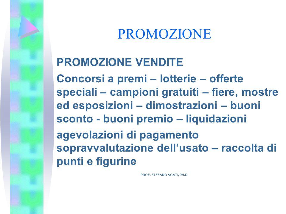 PROMOZIONE PROMOZIONE VENDITE Concorsi a premi – lotterie – offerte speciali – campioni gratuiti – fiere, mostre ed esposizioni – dimostrazioni – buon