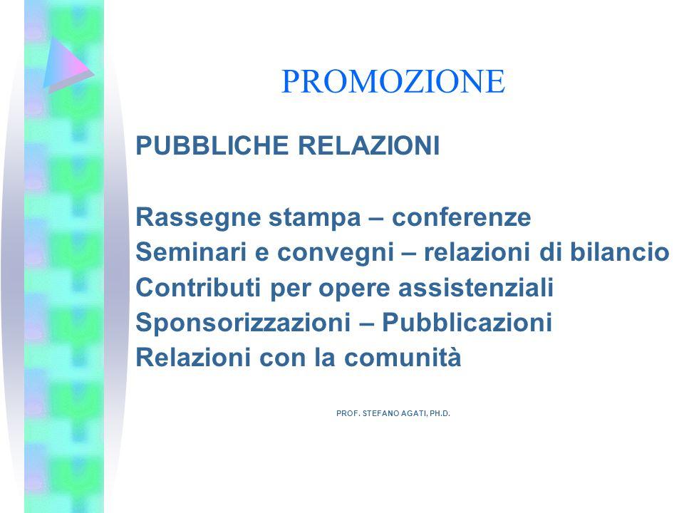 PROMOZIONE PUBBLICHE RELAZIONI Rassegne stampa – conferenze Seminari e convegni – relazioni di bilancio Contributi per opere assistenziali Sponsorizza