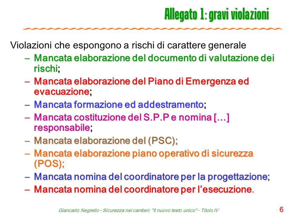 Giancarlo Negrello - Sicurezza nei cantieri: Il nuovo testo unico - Titolo IV 87 Art.