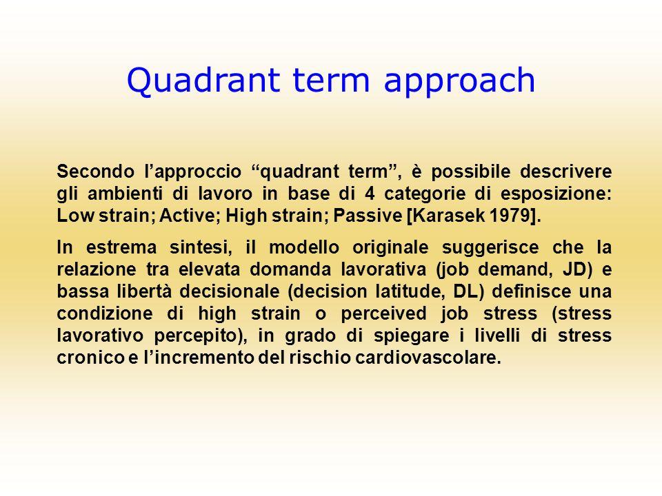 Secondo lapproccio quadrant term, è possibile descrivere gli ambienti di lavoro in base di 4 categorie di esposizione: Low strain; Active; High strain