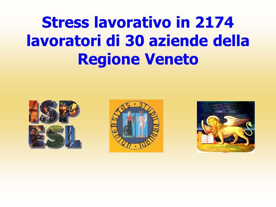 Stress lavorativo in 2174 lavoratori di 30 aziende della Regione Veneto