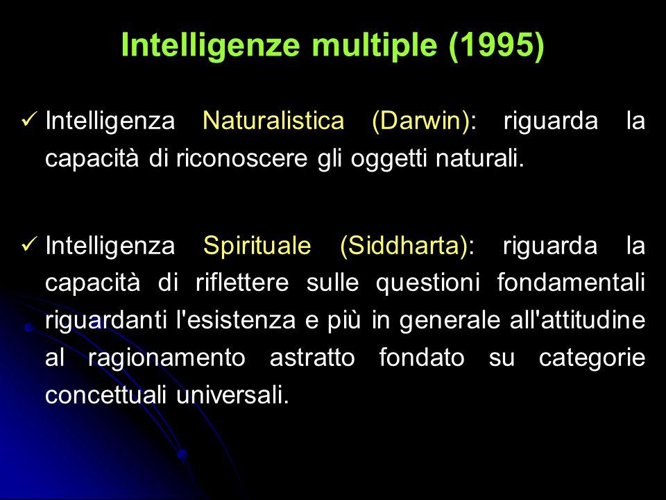 Intelligenze multiple (1995) Intelligenza Naturalistica (Darwin): riguarda la capacità di riconoscere gli oggetti naturali. Intelligenza Spirituale (S