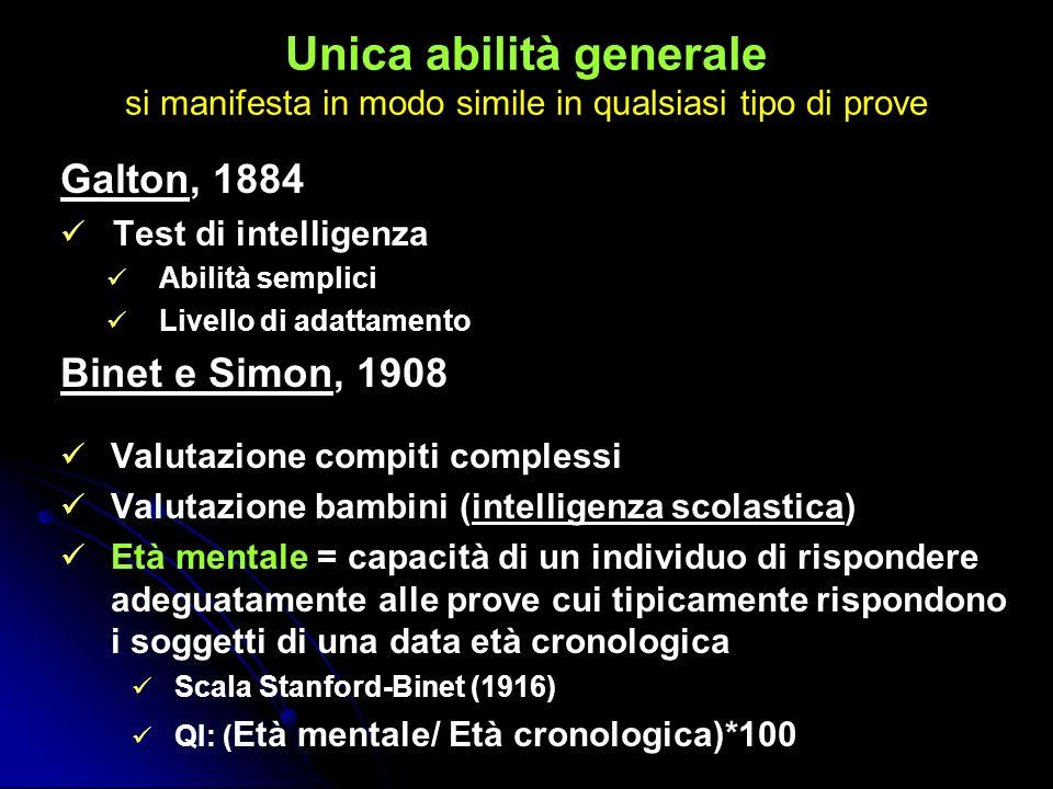 Unica abilità generale si manifesta in modo simile in qualsiasi tipo di prove Galton, 1884 Test di intelligenza Abilità semplici Livello di adattament