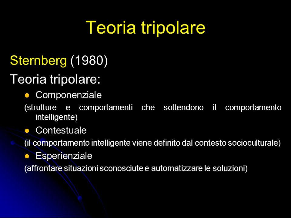 Teoria tripolare Sternberg (1980) Teoria tripolare: Componenziale (strutture e comportamenti che sottendono il comportamento intelligente) Contestuale