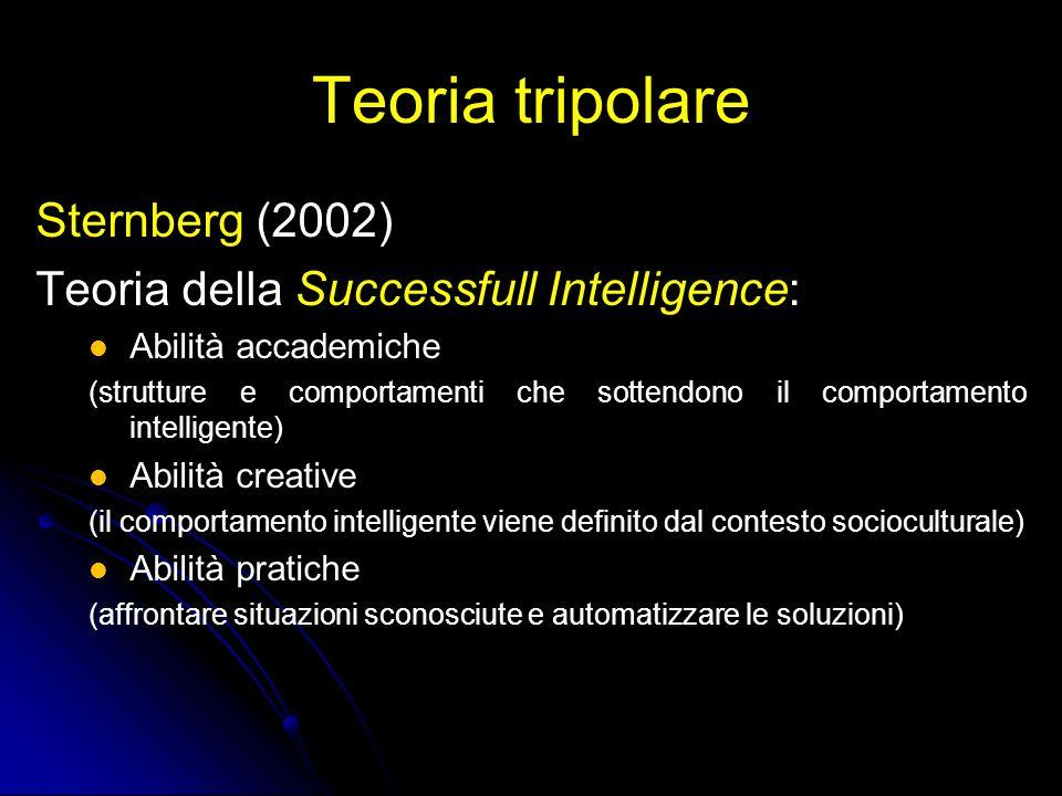 Teoria tripolare Sternberg (2002) Teoria della Successfull Intelligence: Abilità accademiche (strutture e comportamenti che sottendono il comportament