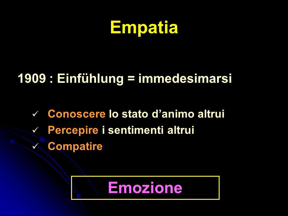 Empatia 1909 : Einfühlung = immedesimarsi Conoscere lo stato danimo altrui Percepire i sentimenti altrui Compatire Emozione