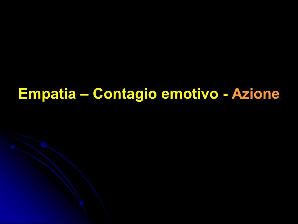 Empatia – Contagio emotivo - Azione
