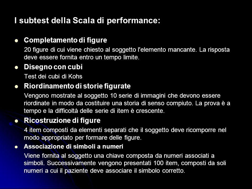 I subtest della Scala di performance: Completamento di figure 20 figure di cui viene chiesto al soggetto l'elemento mancante. La risposta deve essere