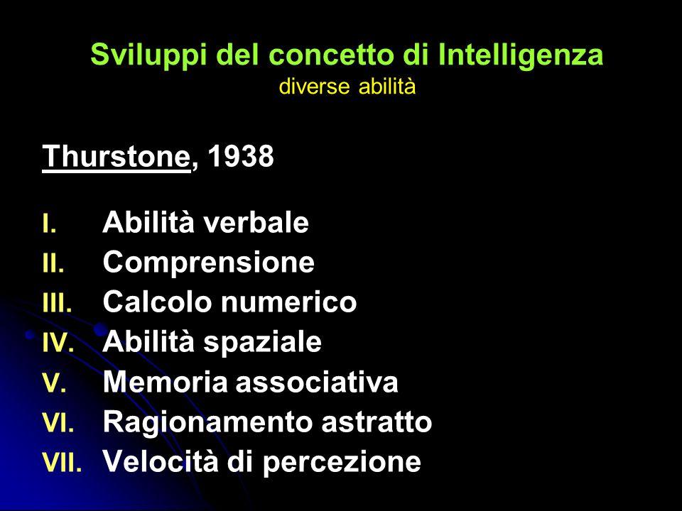 Sviluppi del concetto di Intelligenza diverse abilità Thurstone, 1938 I. I. Abilità verbale II. II. Comprensione III. III. Calcolo numerico IV. IV. Ab