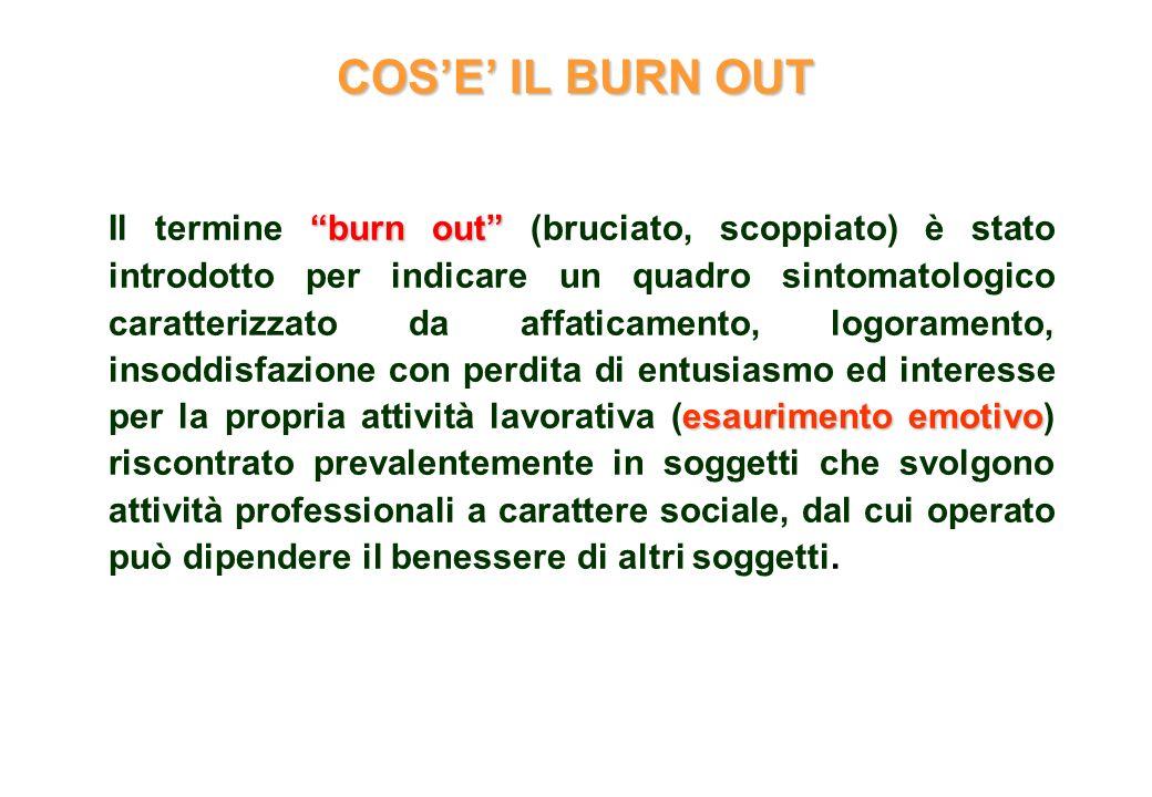 COSE IL BURN OUT burn out esaurimento emotivo Il termine burn out (bruciato, scoppiato) è stato introdotto per indicare un quadro sintomatologico cara