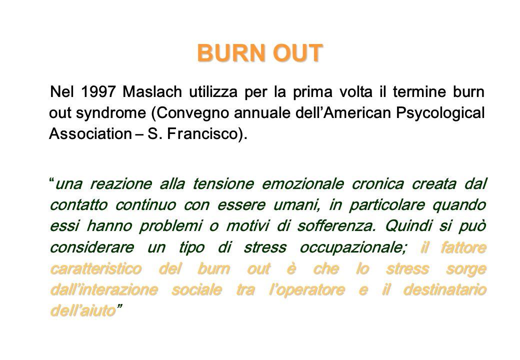 BURN OUT Nel 1997 Maslach utilizza per la prima volta il termine burn out syndrome (Convegno annuale dellAmerican Psycological Association – S. Franci