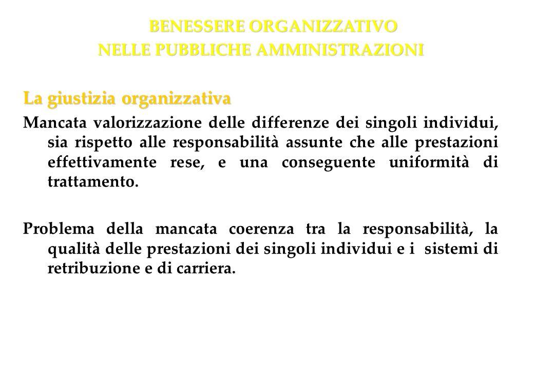 BENESSERE ORGANIZZATIVO NELLE PUBBLICHE AMMINISTRAZIONI La giustizia organizzativa Mancata valorizzazione delle differenze dei singoli individui, sia