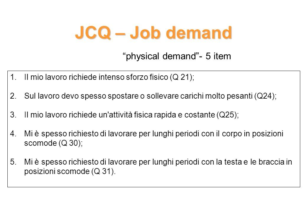 JCQ – Job demand physical demand- 5 item 1.Il mio lavoro richiede intenso sforzo fisico (Q 21); 2.Sul lavoro devo spesso spostare o sollevare carichi