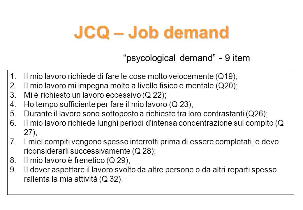 JCQ – Job demand psycological demand - 9 item 1.Il mio lavoro richiede di fare le cose molto velocemente (Q19); 2.Il mio lavoro mi impegna molto a liv