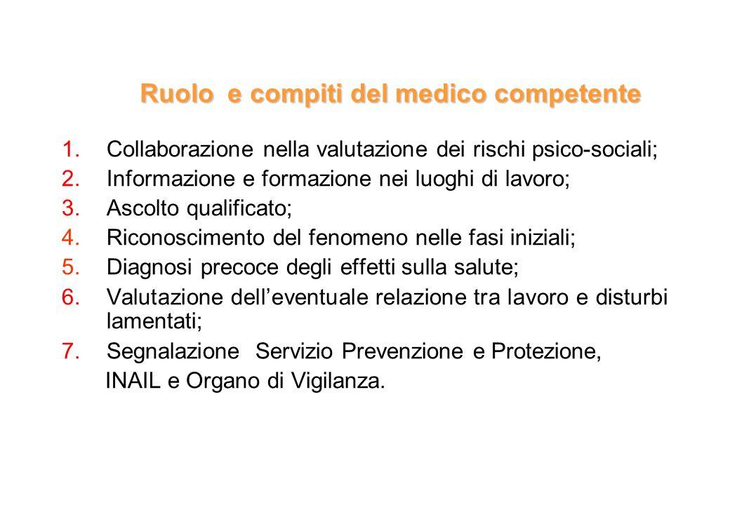 Ruolo e compiti del medico competente Ruolo e compiti del medico competente 1.Collaborazione nella valutazione dei rischi psico-sociali; 2.Informazion
