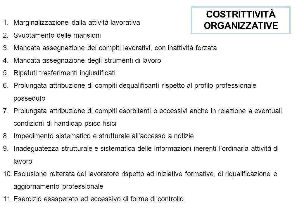 1.Marginalizzazione dalla attività lavorativa 2.Svuotamento delle mansioni 3.Mancata assegnazione dei compiti lavorativi, con inattività forzata 4.Man