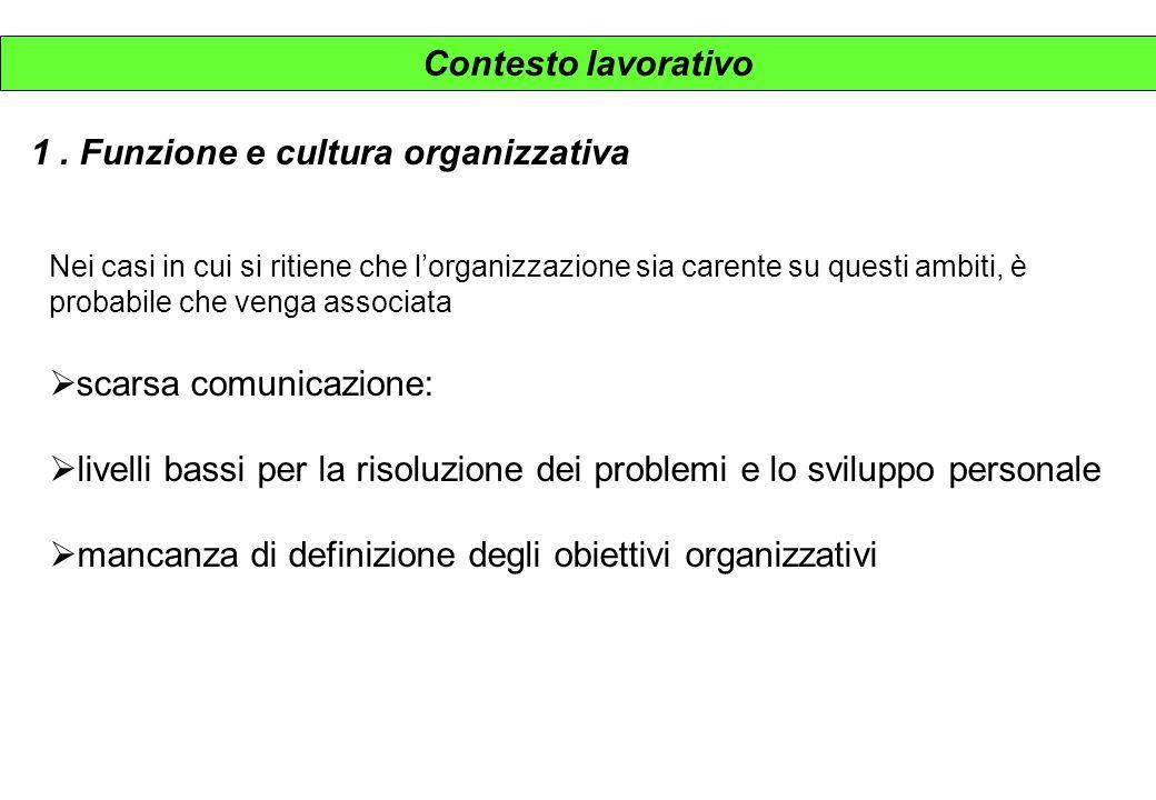Contesto lavorativo 1. Funzione e cultura organizzativa Nei casi in cui si ritiene che lorganizzazione sia carente su questi ambiti, è probabile che v