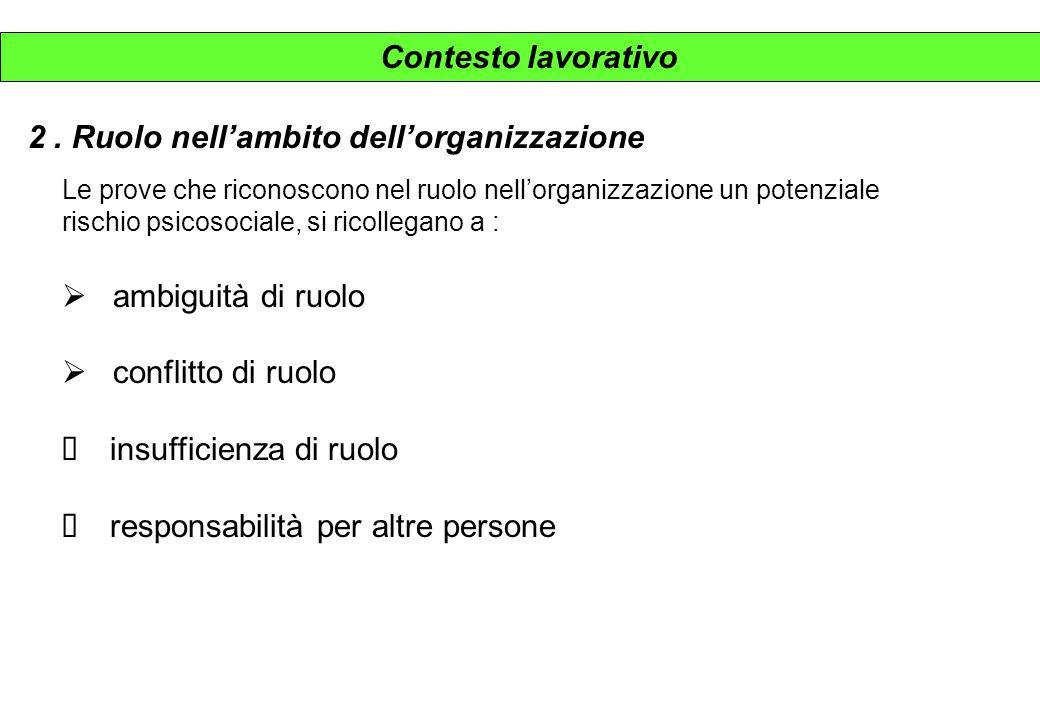 Contesto lavorativo 2. Ruolo nellambito dellorganizzazione Le prove che riconoscono nel ruolo nellorganizzazione un potenziale rischio psicosociale, s