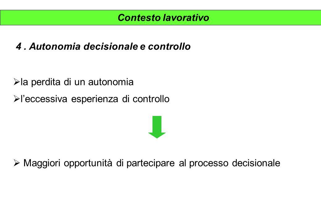 Contesto lavorativo 4. Autonomia decisionale e controllo la perdita di un autonomia leccessiva esperienza di controllo Maggiori opportunità di parteci