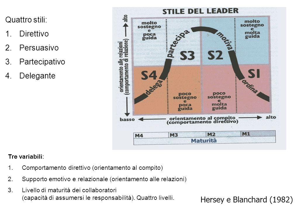 Hersey e Blanchard (1982) Quattro stili: 1.Direttivo 2.Persuasivo 3.Partecipativo 4.Delegante Tre variabili: 1.Comportamento direttivo (orientamento a