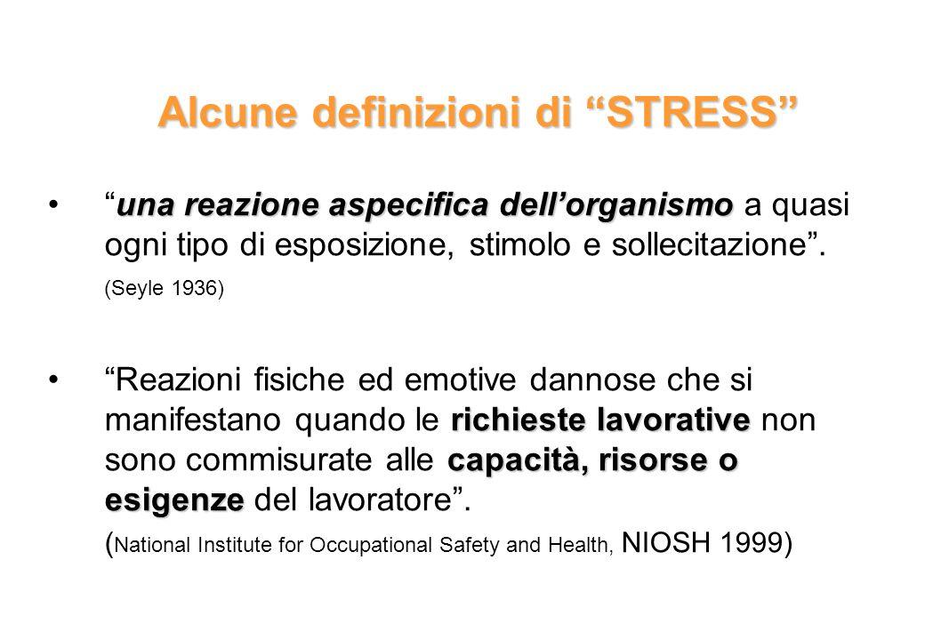 Alcune definizioni di STRESS una reazione aspecifica dellorganismouna reazione aspecifica dellorganismo a quasi ogni tipo di esposizione, stimolo e so