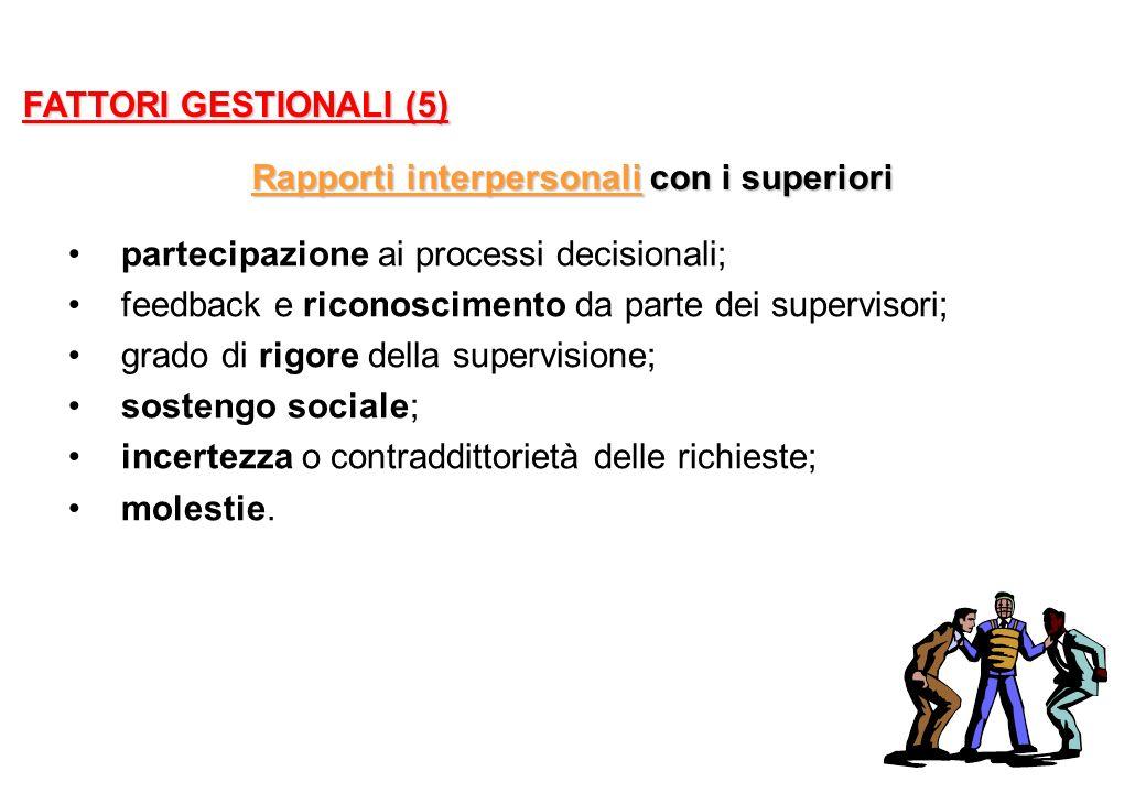 Rapporti interpersonali con i superiori partecipazione ai processi decisionali; feedback e riconoscimento da parte dei supervisori; grado di rigore de