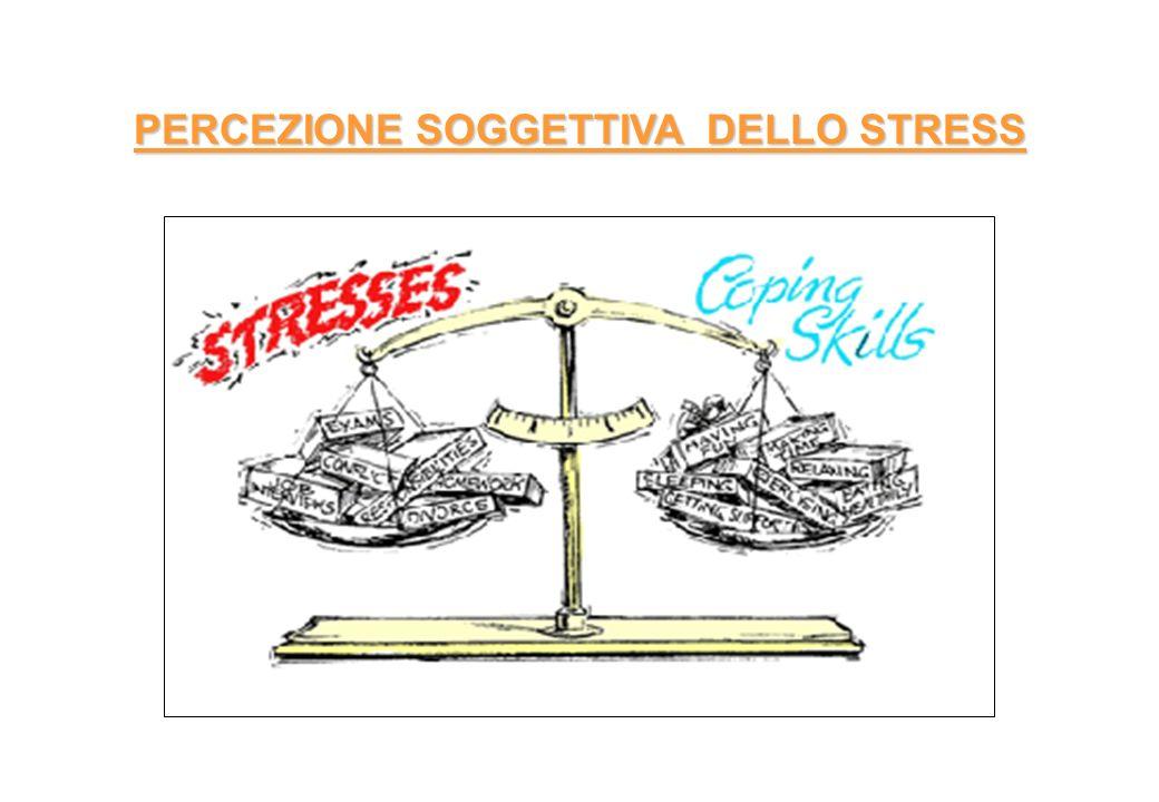 PERCEZIONE SOGGETTIVA DELLO STRESS