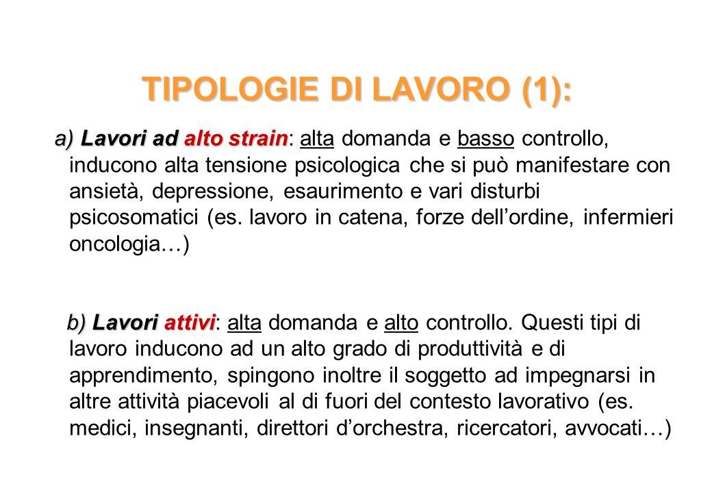TIPOLOGIE DI LAVORO (1): a) Lavori ad alto strain a) Lavori ad alto strain: alta domanda e basso controllo, inducono alta tensione psicologica che si