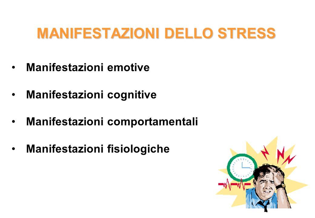 MANIFESTAZIONI DELLO STRESS Manifestazioni emotive Manifestazioni cognitive Manifestazioni comportamentali Manifestazioni fisiologiche