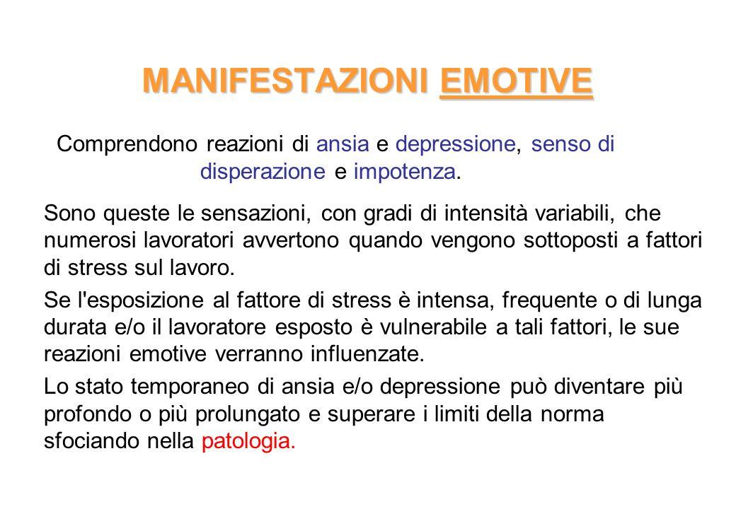 MANIFESTAZIONI EMOTIVE Comprendono reazioni di ansia e depressione, senso di disperazione e impotenza. Sono queste le sensazioni, con gradi di intensi