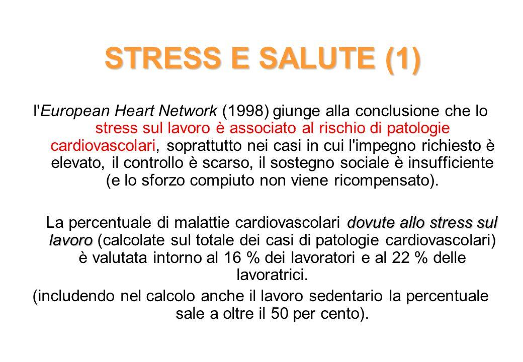 STRESS E SALUTE (1) l'European Heart Network (1998) giunge alla conclusione che lo stress sul lavoro è associato al rischio di patologie cardiovascola