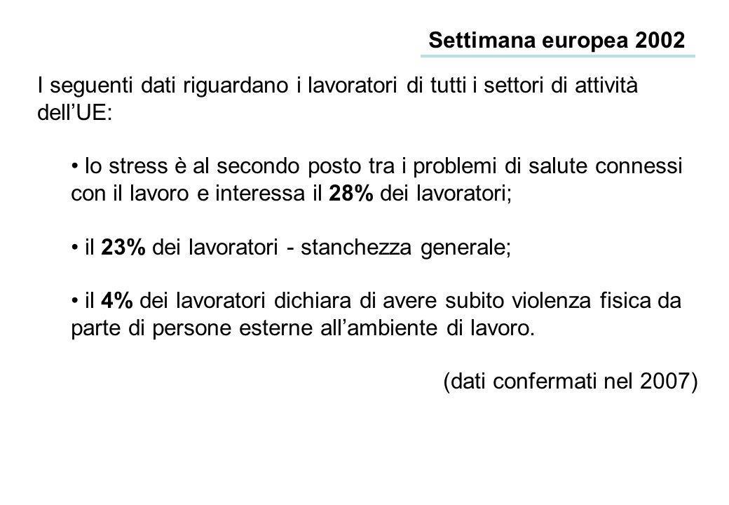 I seguenti dati riguardano i lavoratori di tutti i settori di attività dellUE: lo stress è al secondo posto tra i problemi di salute connessi con il l