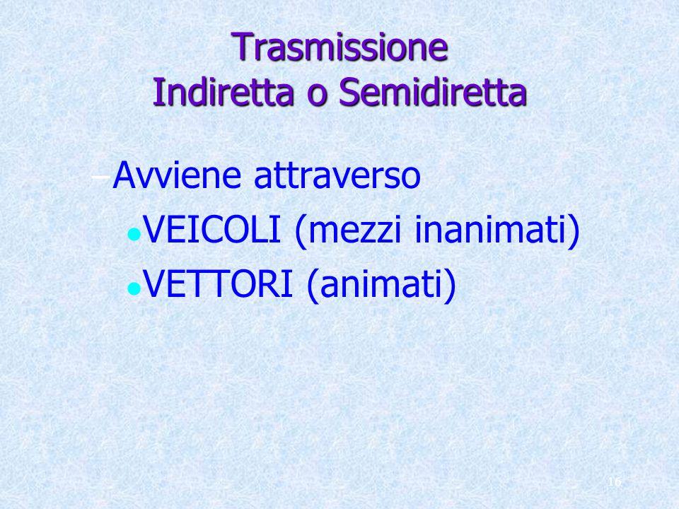 16 Trasmissione Indiretta o Semidiretta – Avviene attraverso VEICOLI (mezzi inanimati) VETTORI (animati)