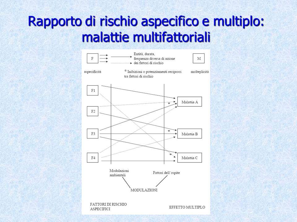 7 Rapporto di rischio aspecifico e multiplo: malattie multifattoriali