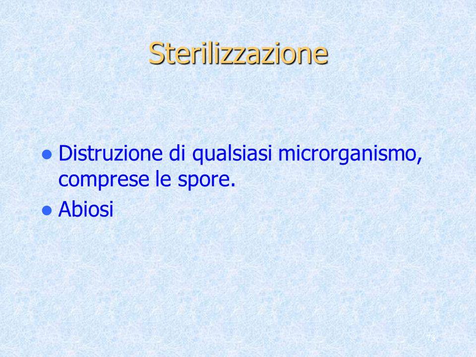 73Sterilizzazione Distruzione di qualsiasi microrganismo, comprese le spore. Abiosi