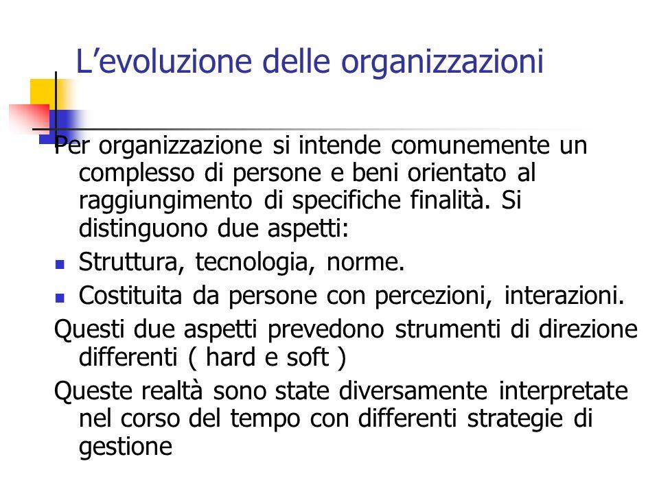 Schema analisi organizzativa Domanda Bisogni di salute Risorse S.d.B.