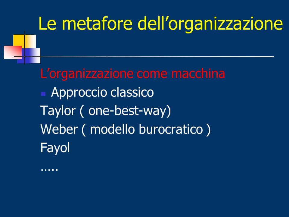 Tappe del percorso: strumenti di orientamento allanalisi organizzativa 1.