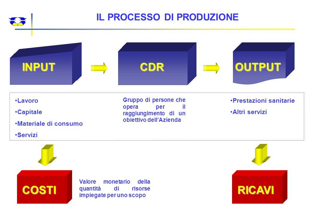 PIANIFICAZIONE CONTROLLO DI GESTIONE IL MANAGEMENT AZIENDALE